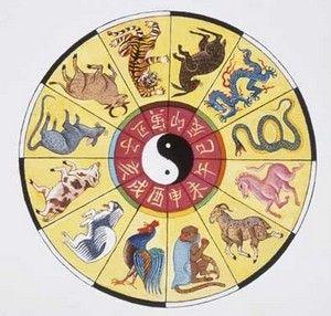 Східний гороскоп на 2012 рік